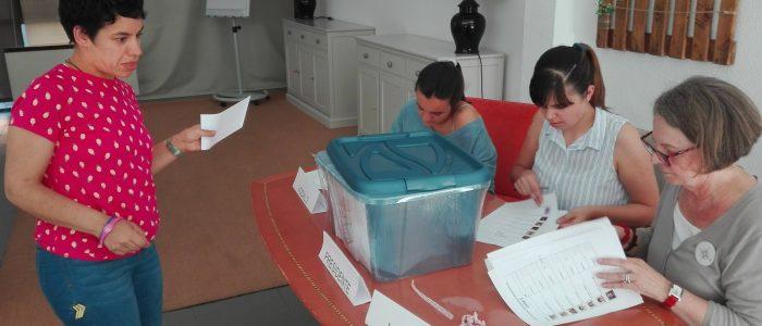 Elecciones generales Fundación Aprocor (1)